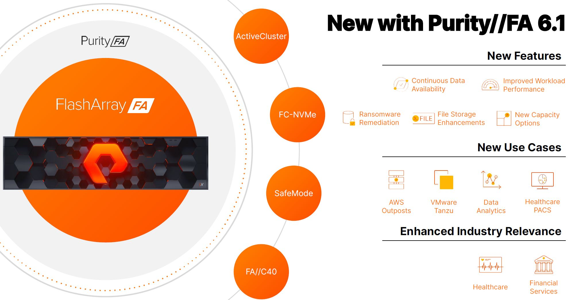 Pure Storage 2021 02 16 Flash Array New Purity 6.1