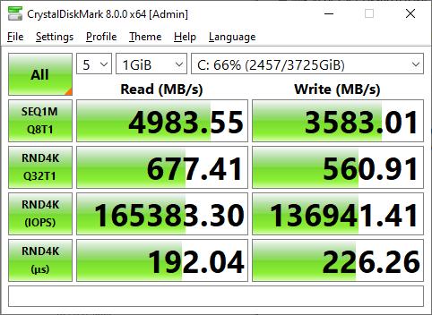 Sabrent Rocket Q4 4TB CrystalDiskMark 1GB