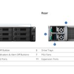 Synology RS3621RPxs HW