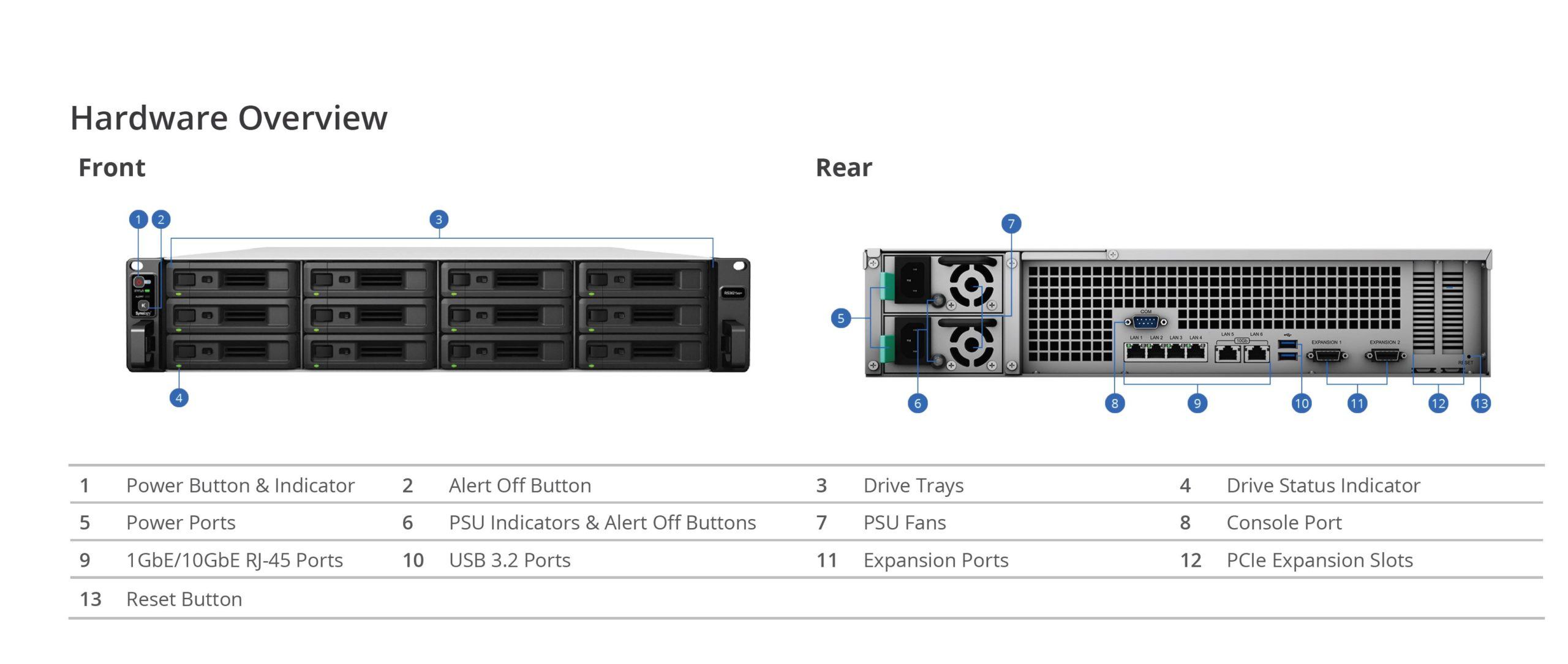 Synology RS3621xs Plus HW