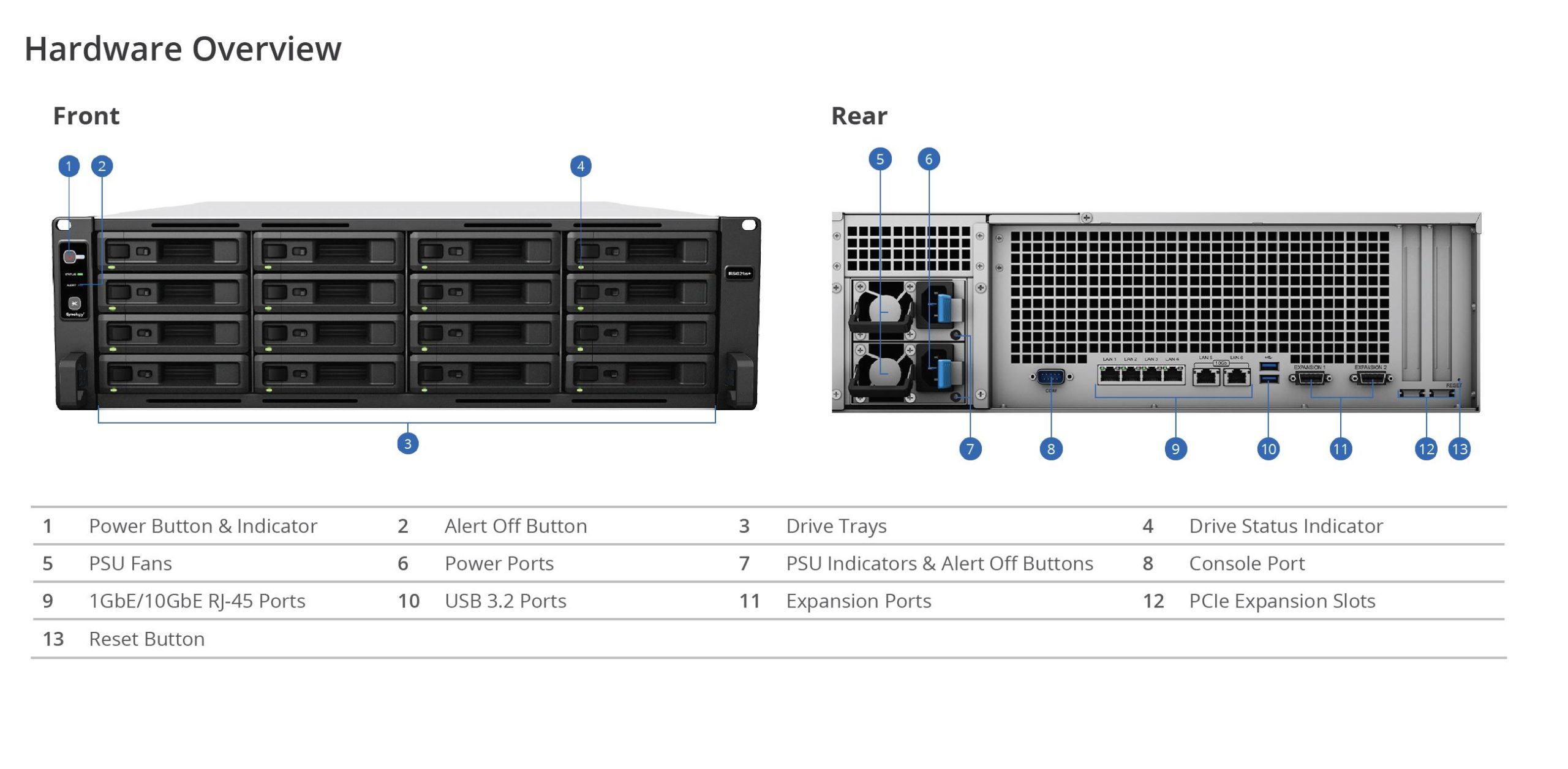 Synology RS4021xs Plus HW