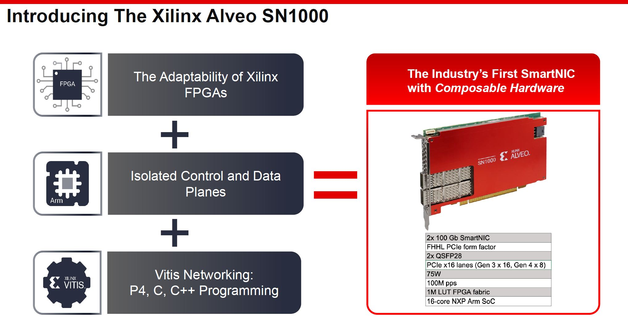 Xilinx Alveo SN1000 Introduction 1