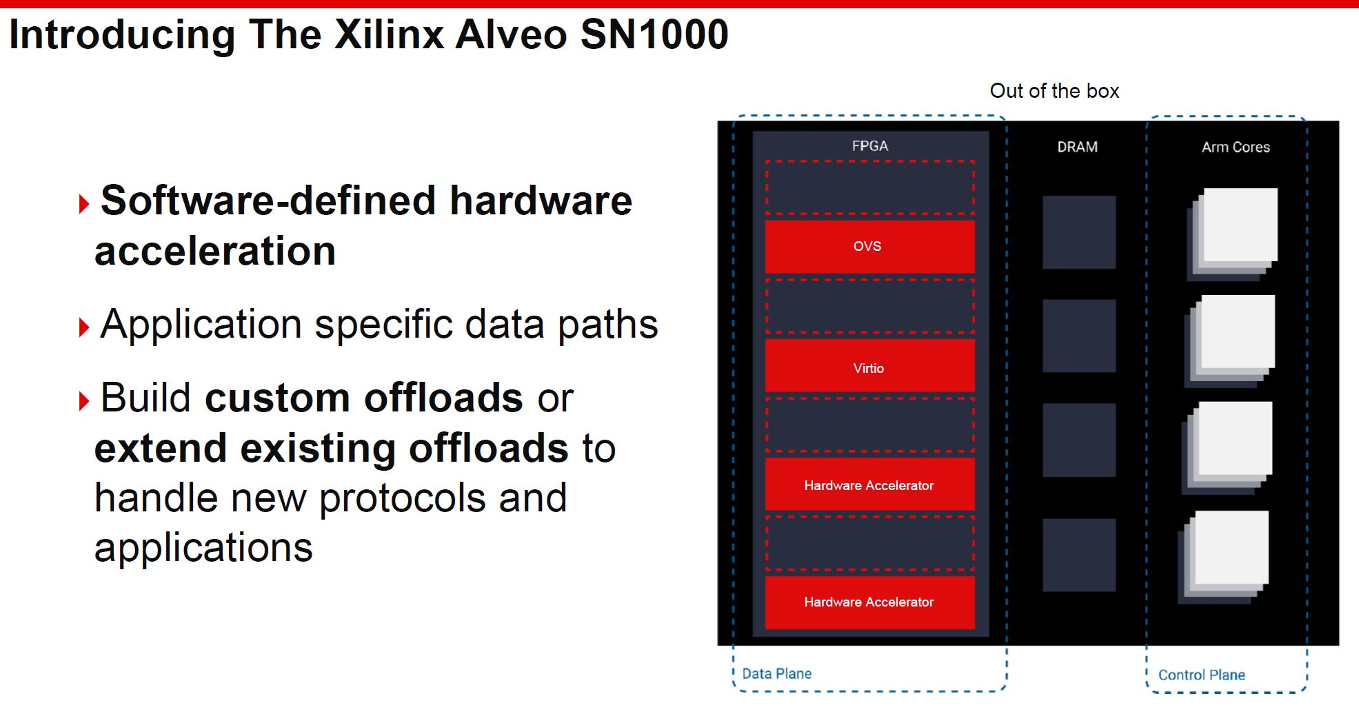 Xilinx Alveo SN1000 Introduction 2