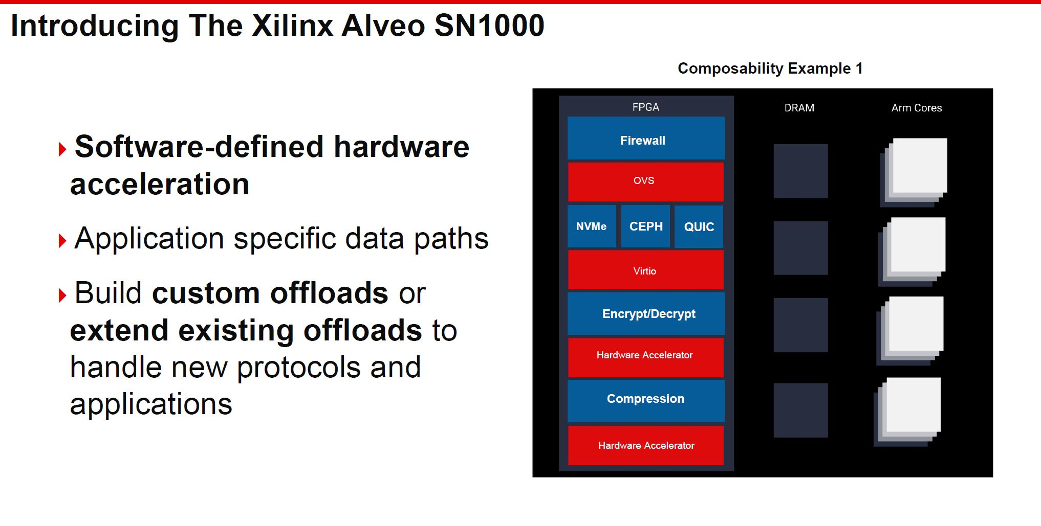 Xilinx Alveo SN1000 Introduction 3