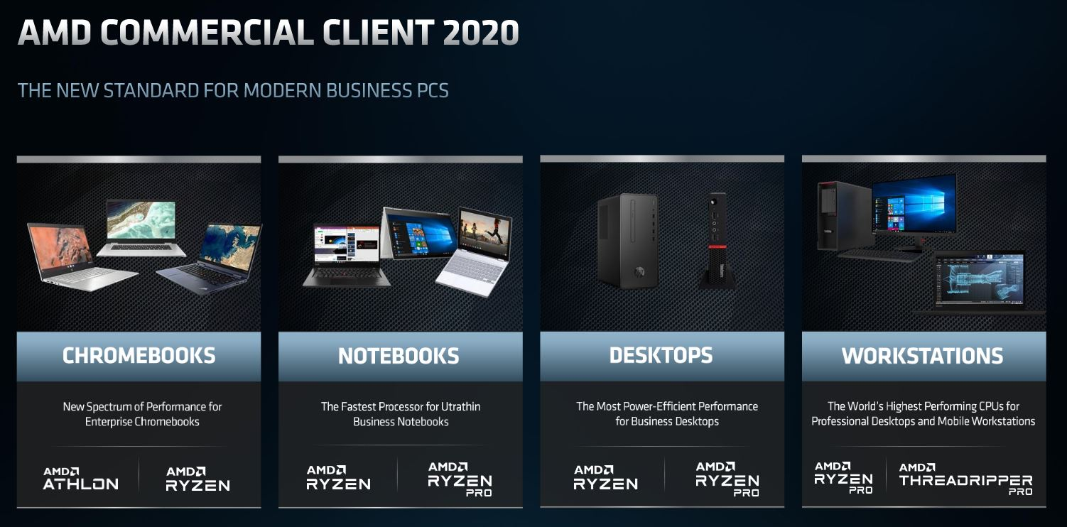 AMD Commercial Client 2020 2021