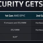 AMD EPYC And Zen Evolution Security