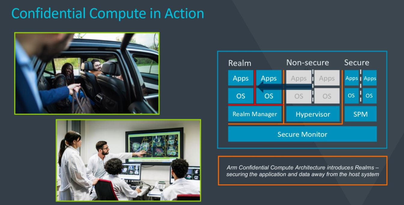 Arm Vision Day 2021 Confidential Computing