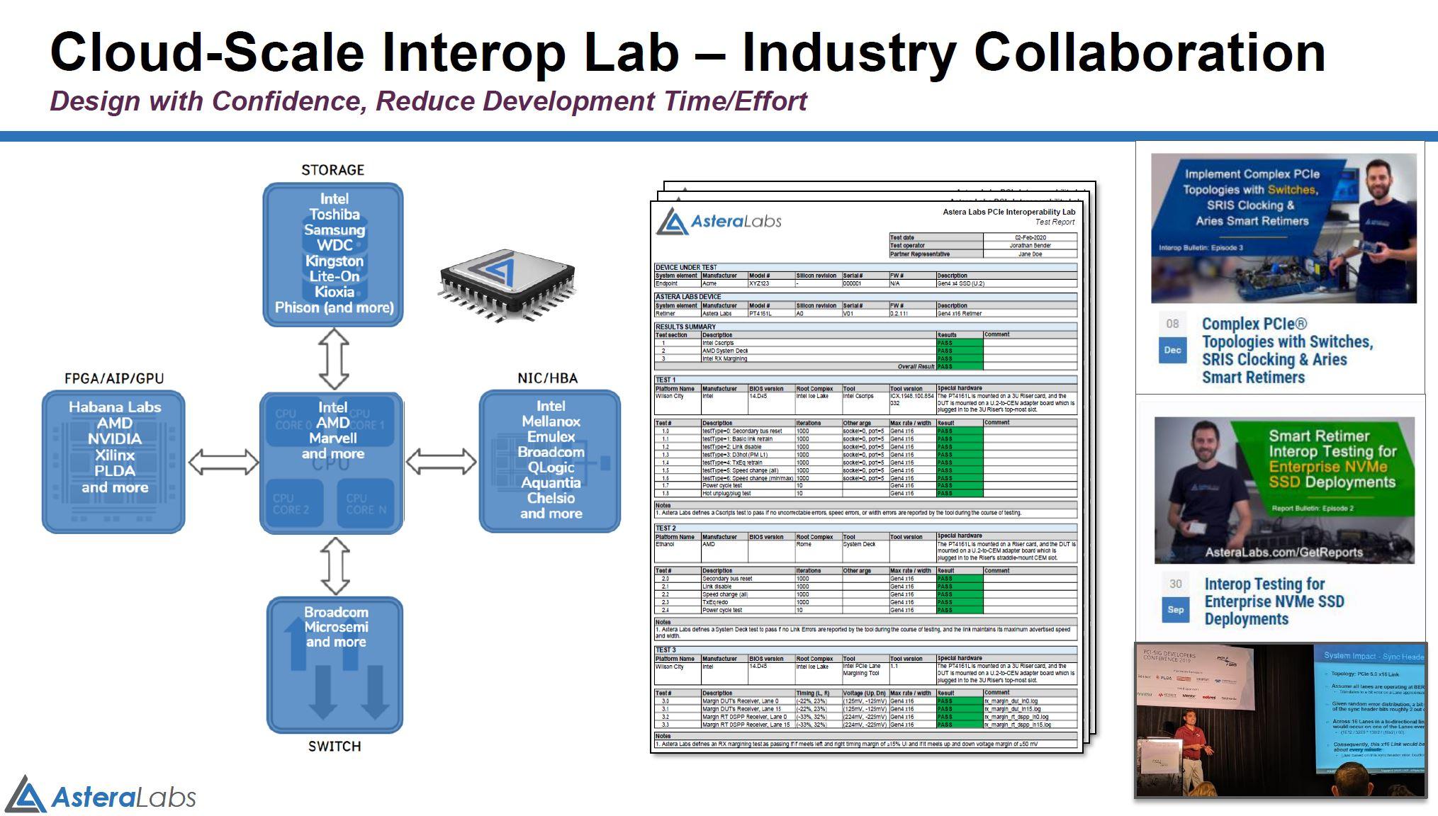 Astera Labs Interop Lab