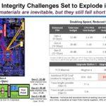 Astera Labs PCIe PCB Signal Integrity