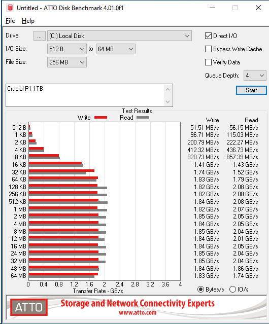 Crucial P1 1TB ATTO 256MB
