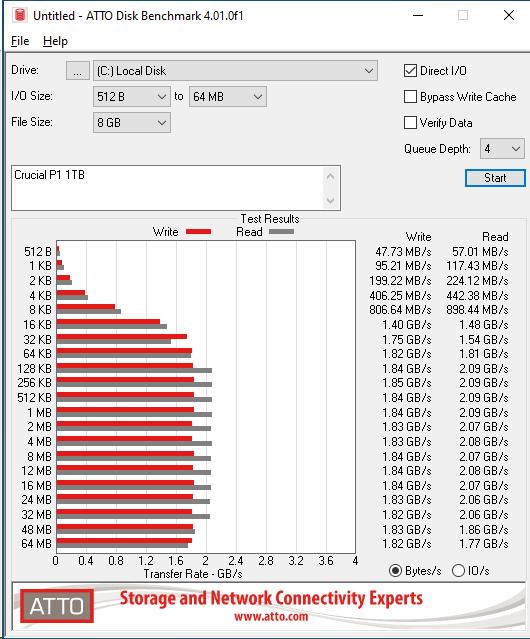 Crucial P1 1TB ATTO 8GB