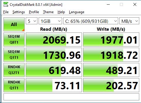 Crucial P1 1TB CrystalDiskMark 1GB