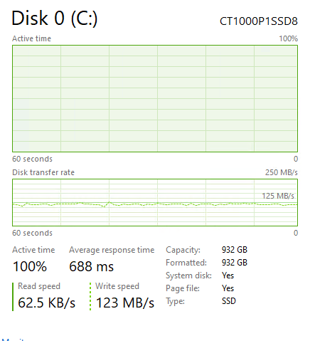 Crucial P1 1TB Post Cache Write Speed
