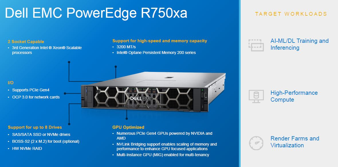 Dell EMC PowerEdge 2021 PowerEdge Server Portfolio PowerEdge XR11 And XR12