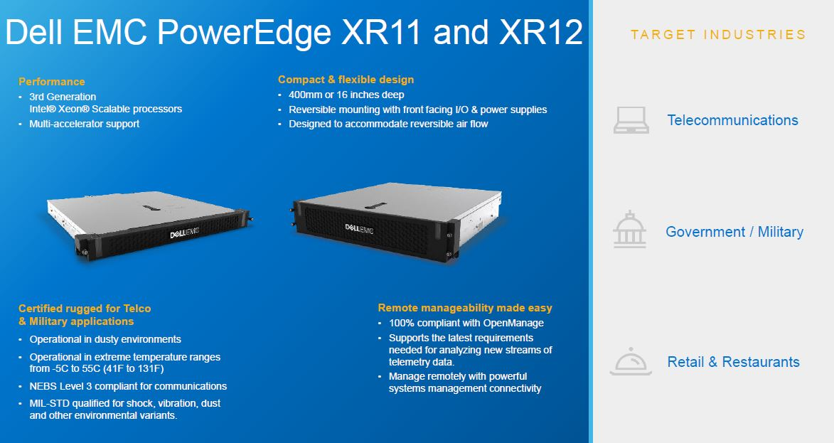Dell EMC PowerEdge 2021 PowerEdge Server Portfolio PowerEdge XR11 And XR12