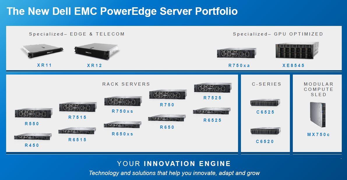 Dell EMC PowerEdge 2021 PowerEdge Server Portfolio