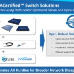 Innovium TERACertified Switch Solutions
