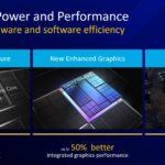 Intel 11th Gen Core Desktop Rocket Lake S Summary