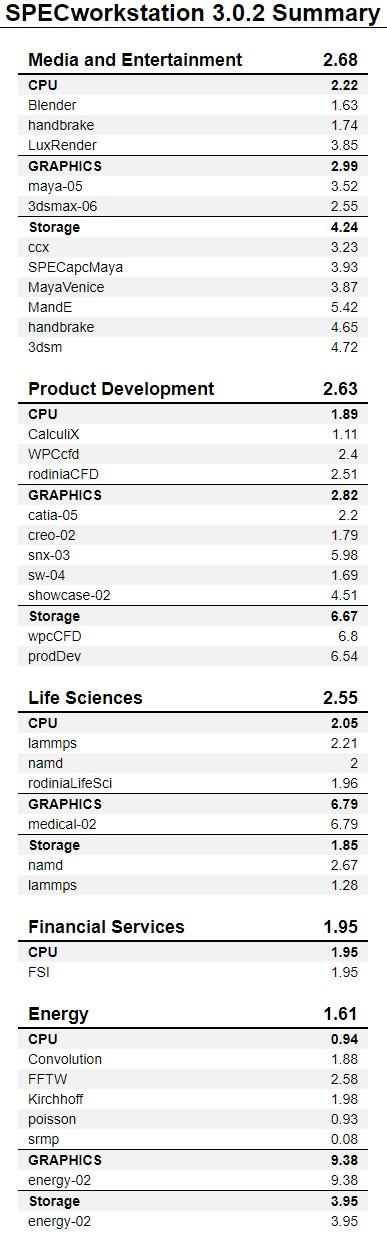 Lenovo ThinkPad P17 SPCwpc 1