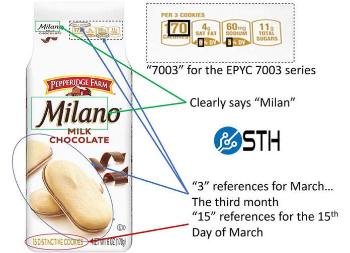 Milan Milano Cover