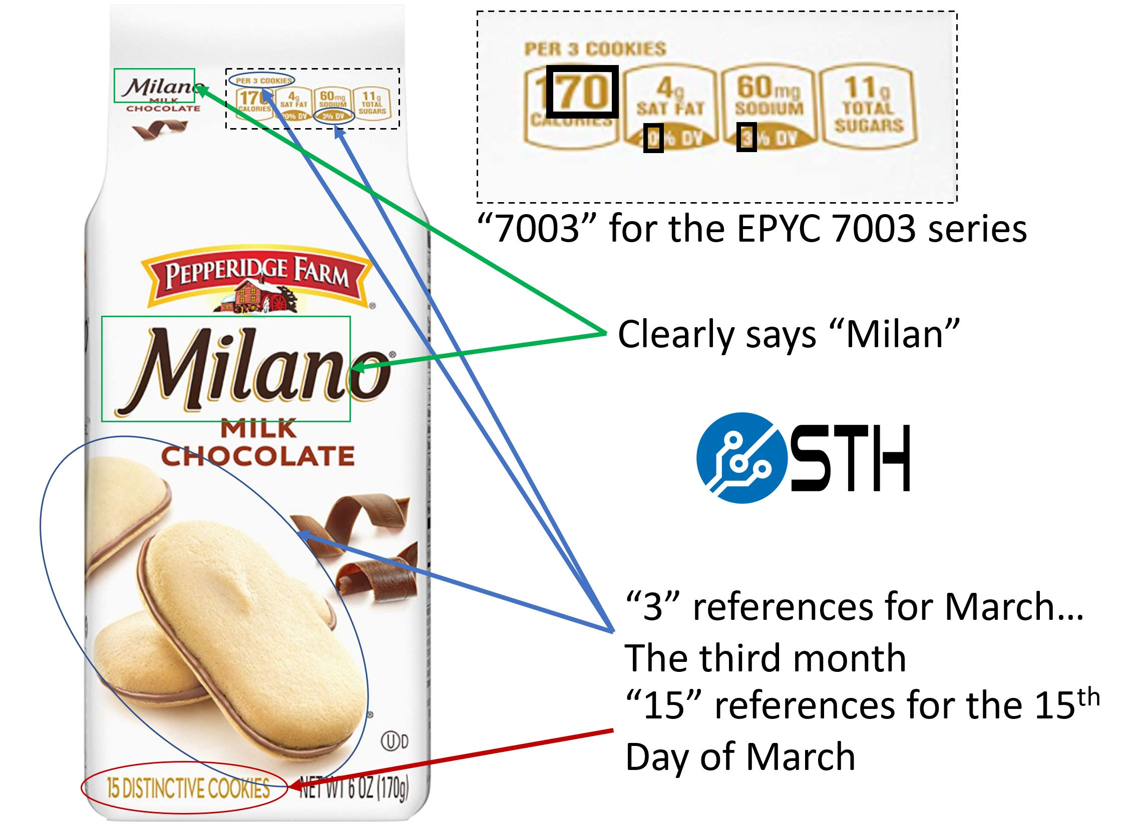 Milan Milano