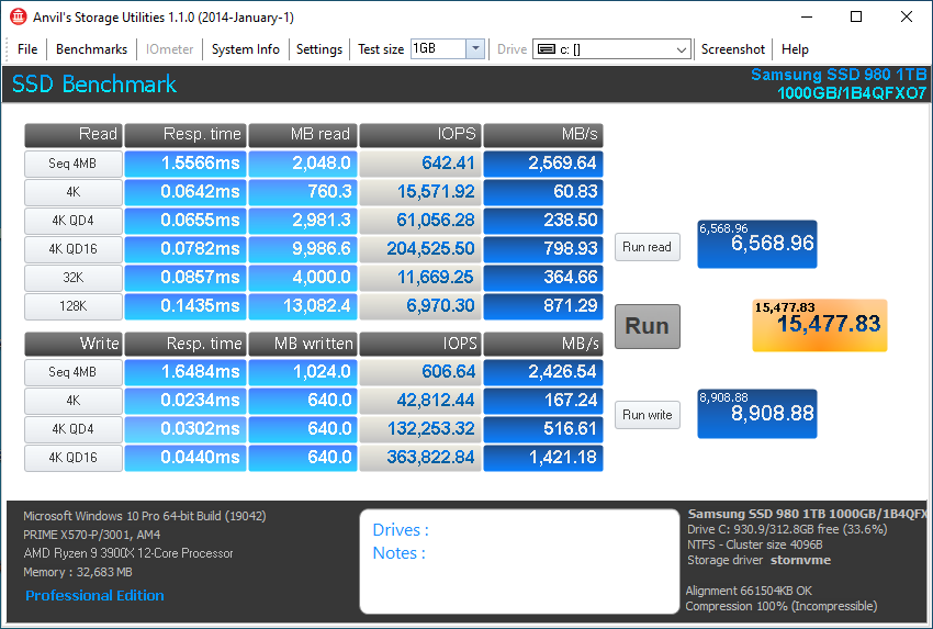 Samsung 980 1TB Anvil 1GB