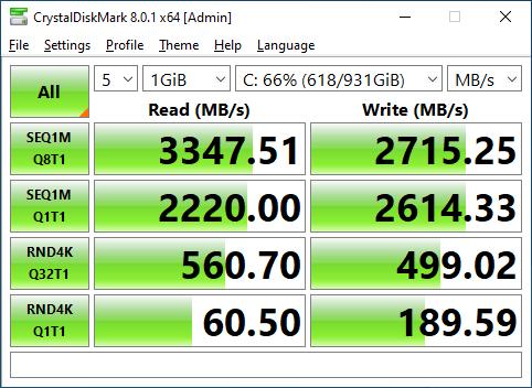 Samsung 980 1TB CrystalDiskMark 1GB