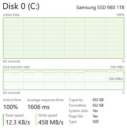 Samsung 980 1TB Post Cache Write Speed