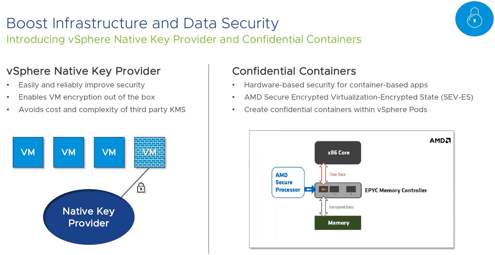 VMware VSphere Confidential Containers