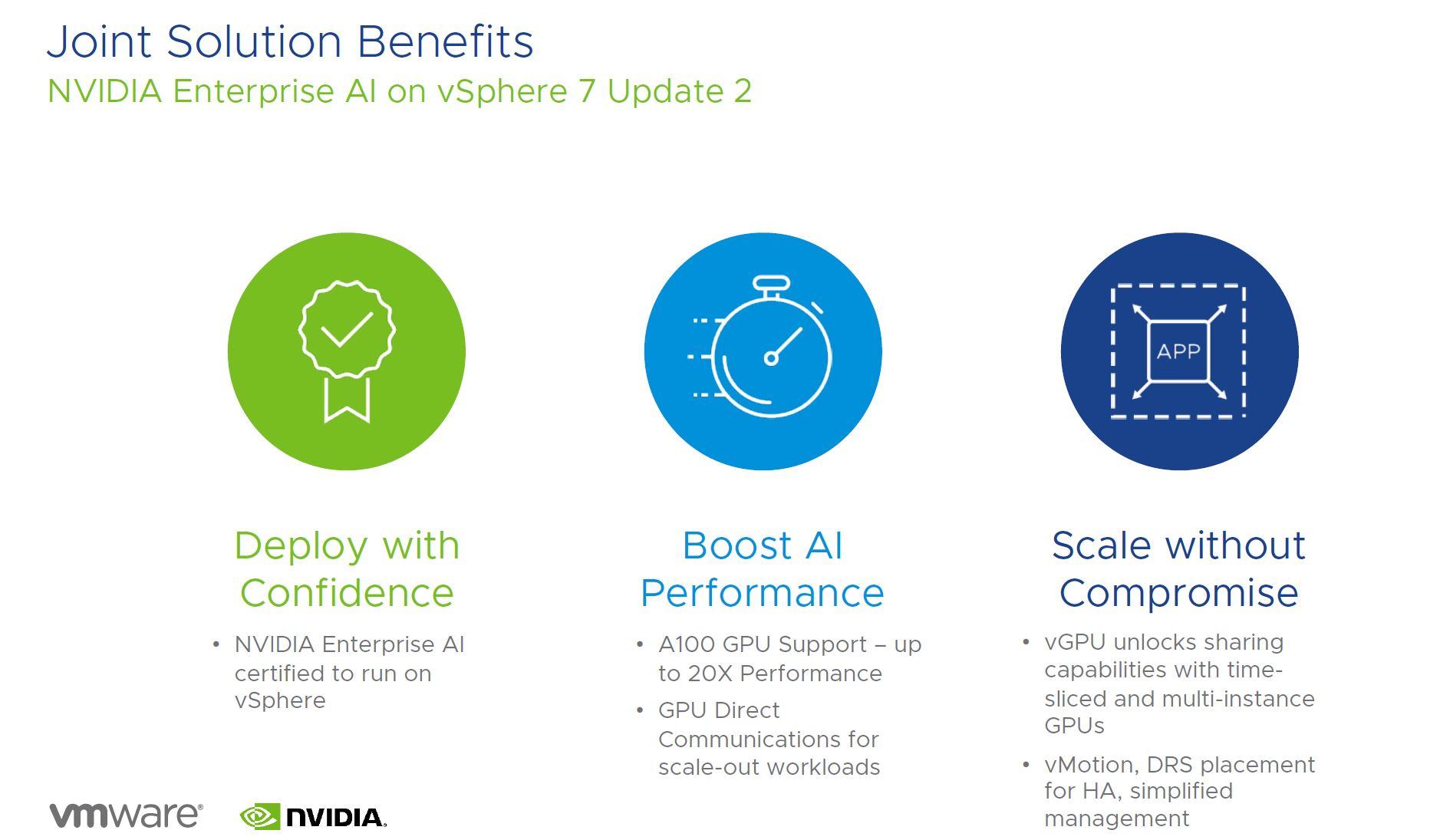 VMware VSphere NVIDIA Benefits