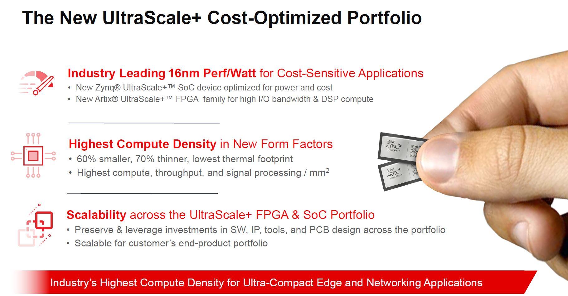 Xilinx Zynq And Artix UltraScale+ Cost Optimized Portfolio