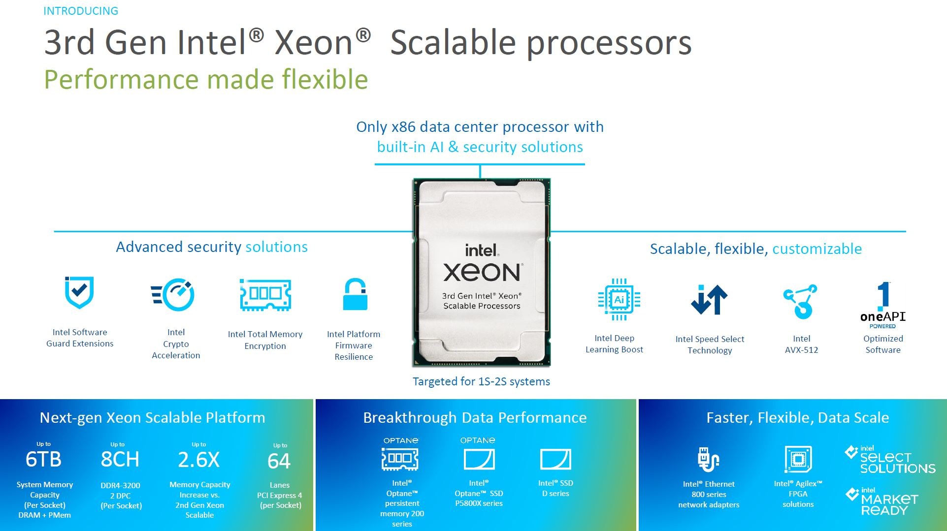 3rd Generation Intel Xeon Scalable Benefit Overview 2