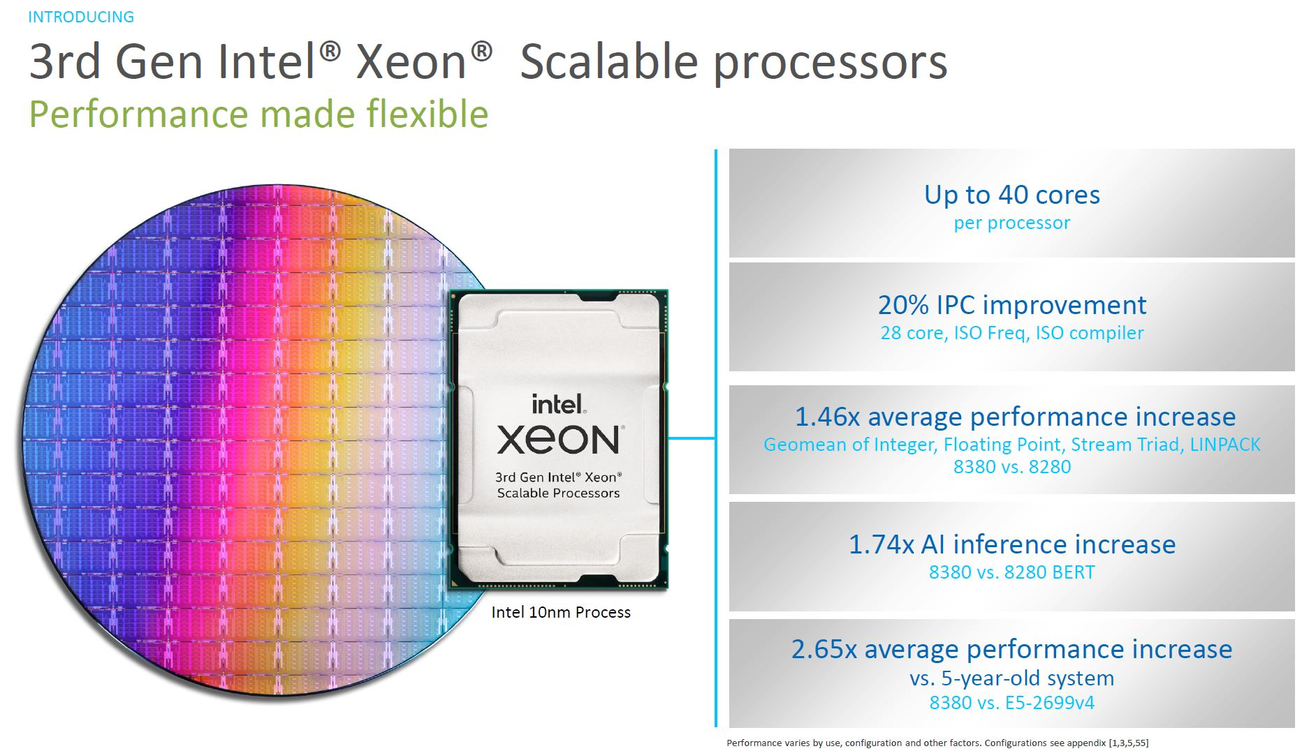 3rd Generation Intel Xeon Scalable Benefit Overview
