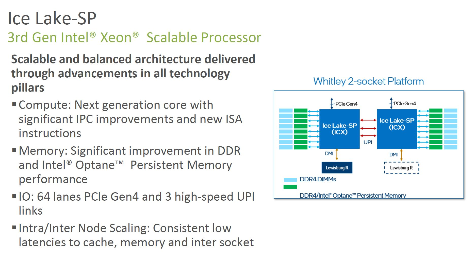 3rd Generation Intel Xeon Scalable Ice Lake 1