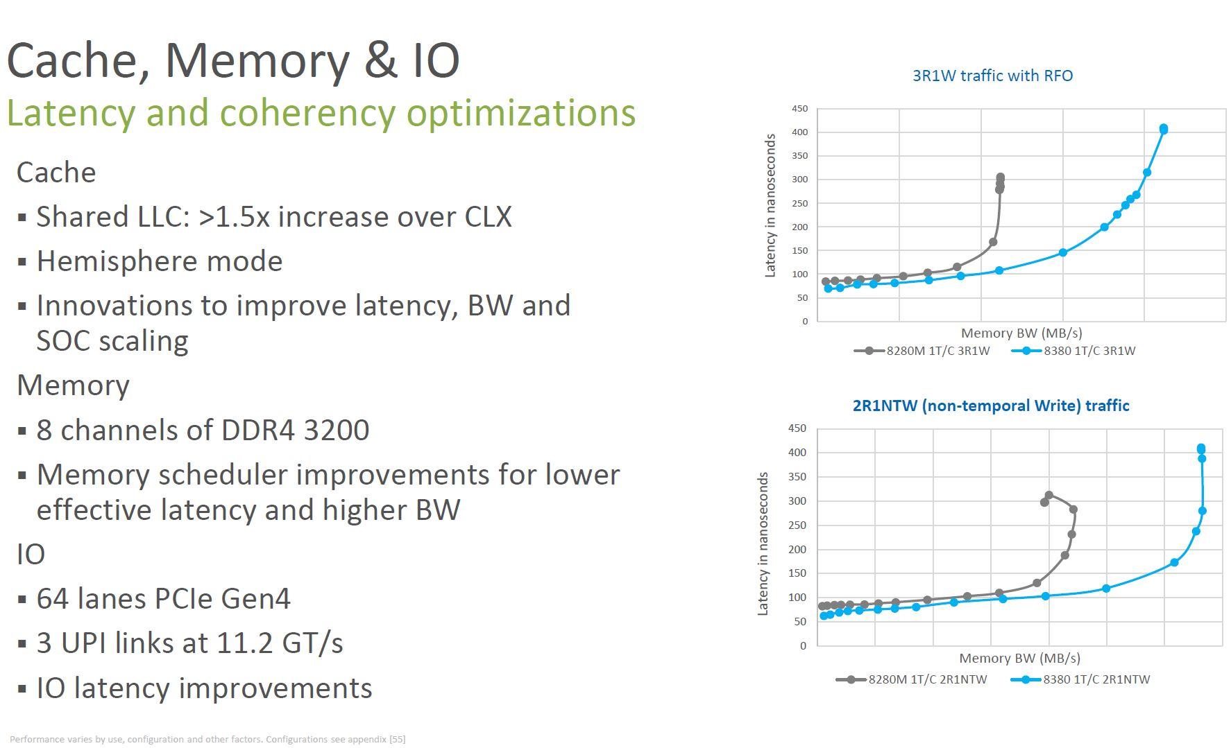 3rd Generation Intel Xeon Scalable Ice Lake Cache Memory IO