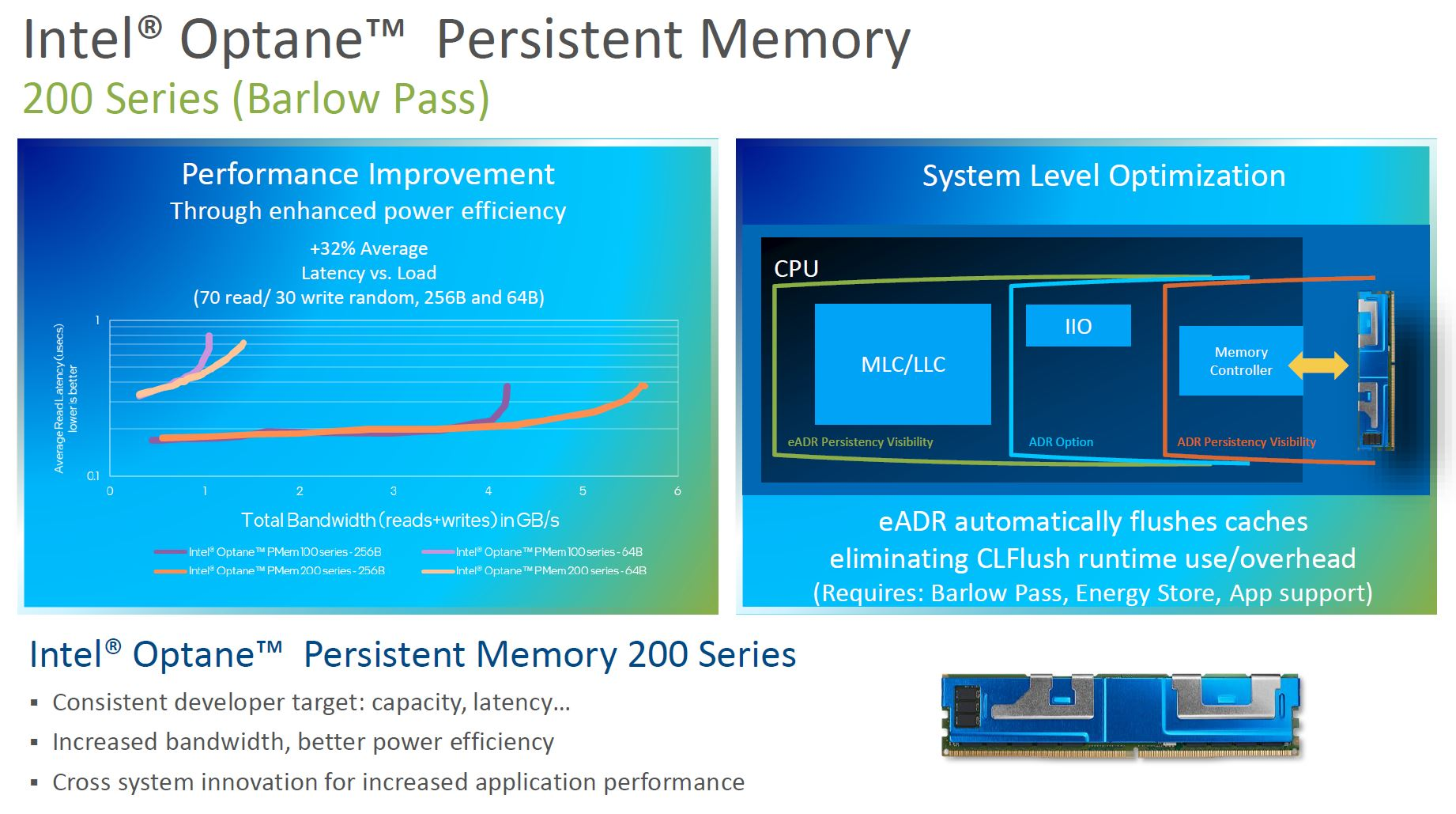 3rd Generation Intel Xeon Scalable Ice Lake Optane Persistent Memory 200