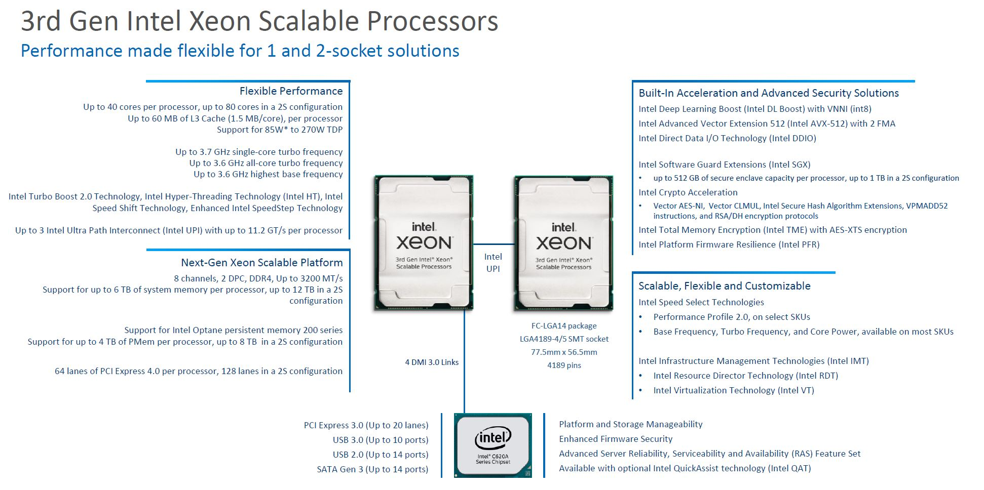 3rd Generation Intel Xeon Scalable Whitley Key Features Diagram