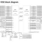 ASUS KMPP D32 Block Diagram