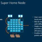 Arm Neoverse CMN 700 Super Home Node