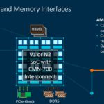 Arm Neoverse CMN 700 Upgraded CPU And Memory Interfaces