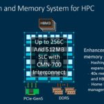 Arm Neoverse CMN 700 For HPC