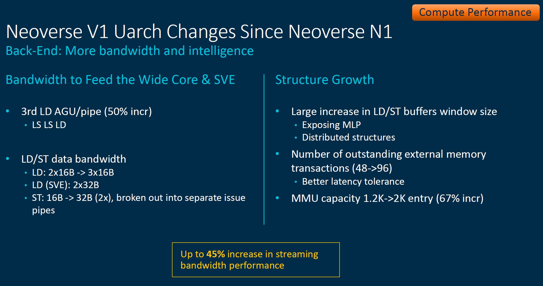 Arm Neoverse Tech Day 2021 V1 Back End Changes