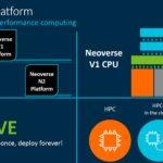 Arm Neoverse Tech Day 2021 V1 Summary