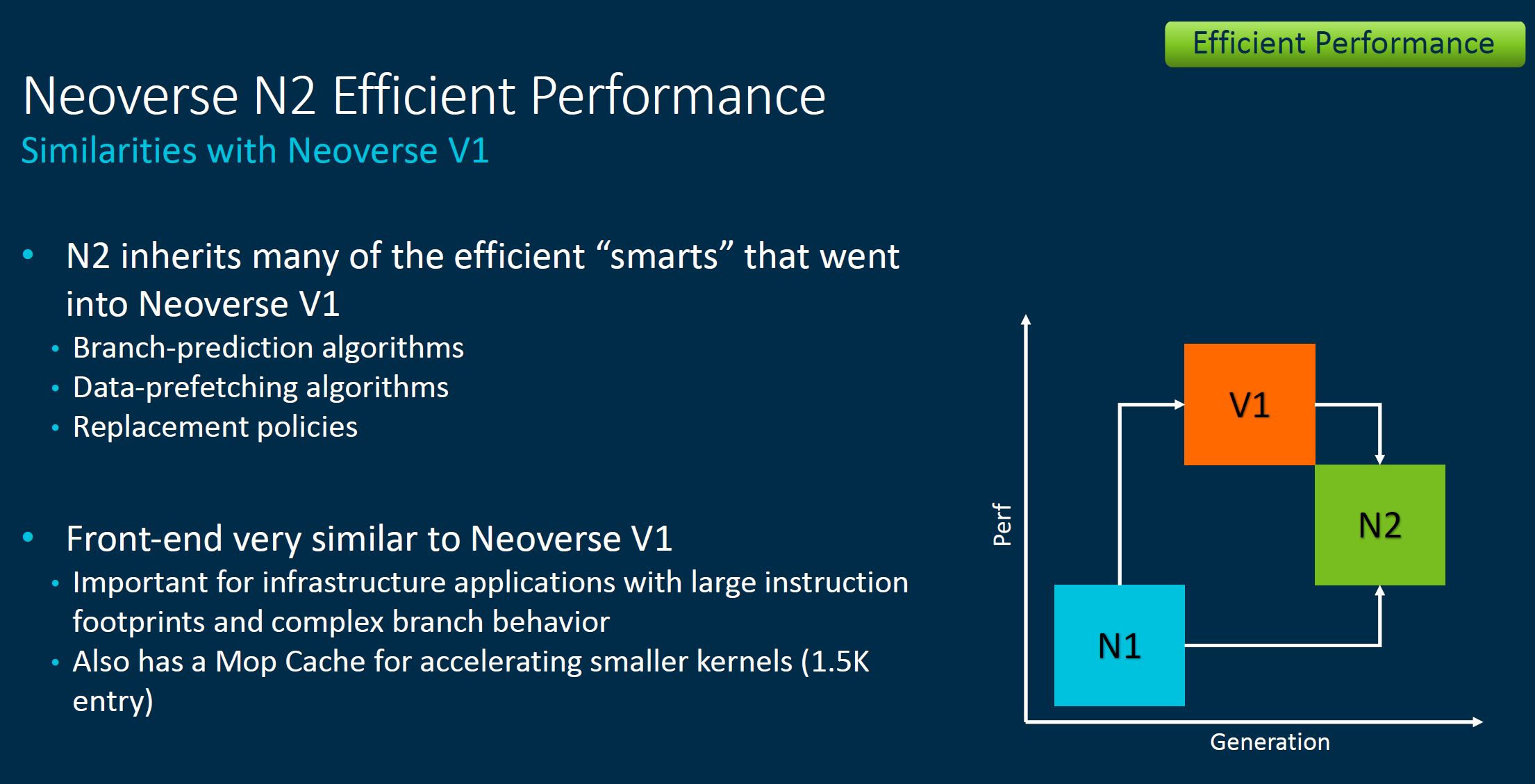 Arm Tech Day 2021 Neoverse N2 Efficient Performance 2