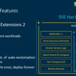 Arm Tech Day 2021 Neoverse N2 Performance Features