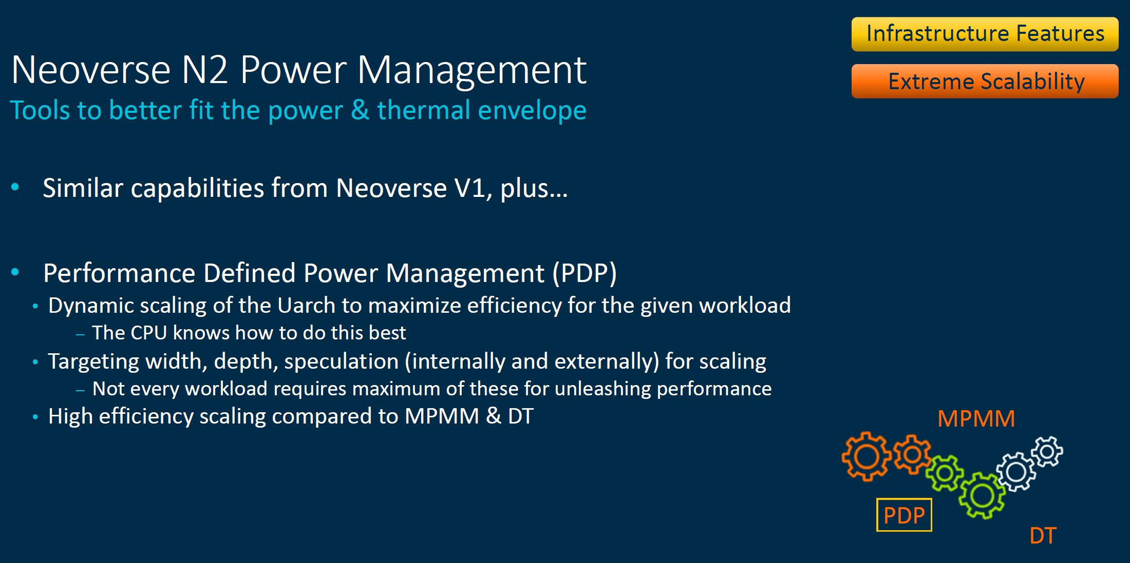 Arm Tech Day 2021 Neoverse N2 Power Management