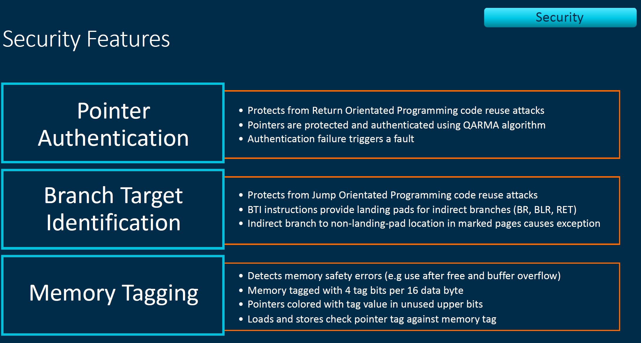 Arm Tech Day 2021 Neoverse N2 Security Features