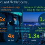 Arm Tech Day 2021 Neoverse V1 Over N1 Platforms Performance