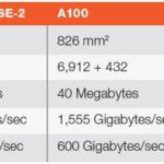 Cerebras WSE 2 V NVIDIA A100