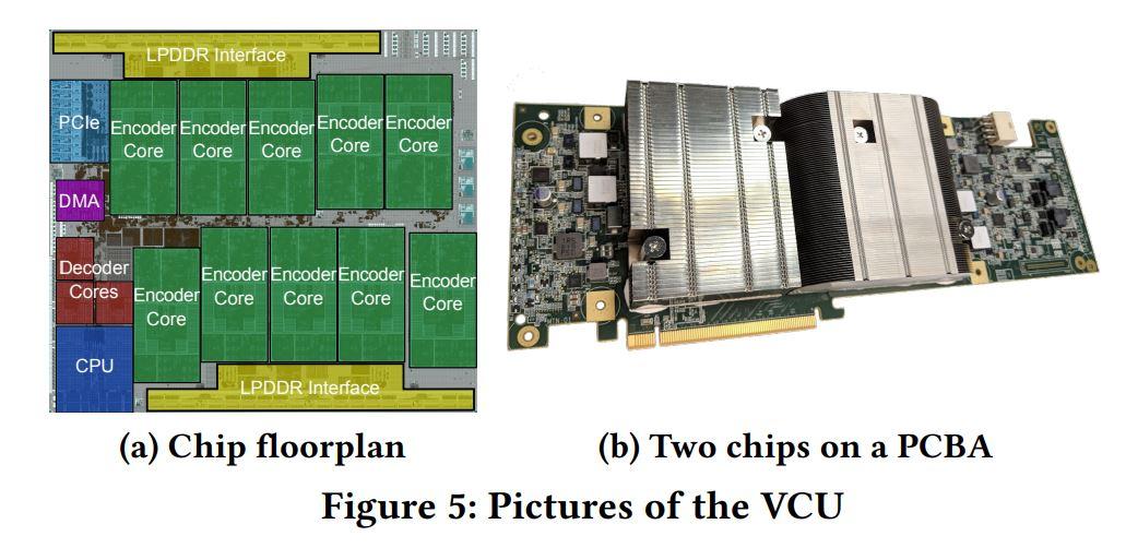 Google YouTube VCU And Chip Floorplan
